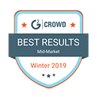 G2 Crowd - Sales Analytics Software Best Results