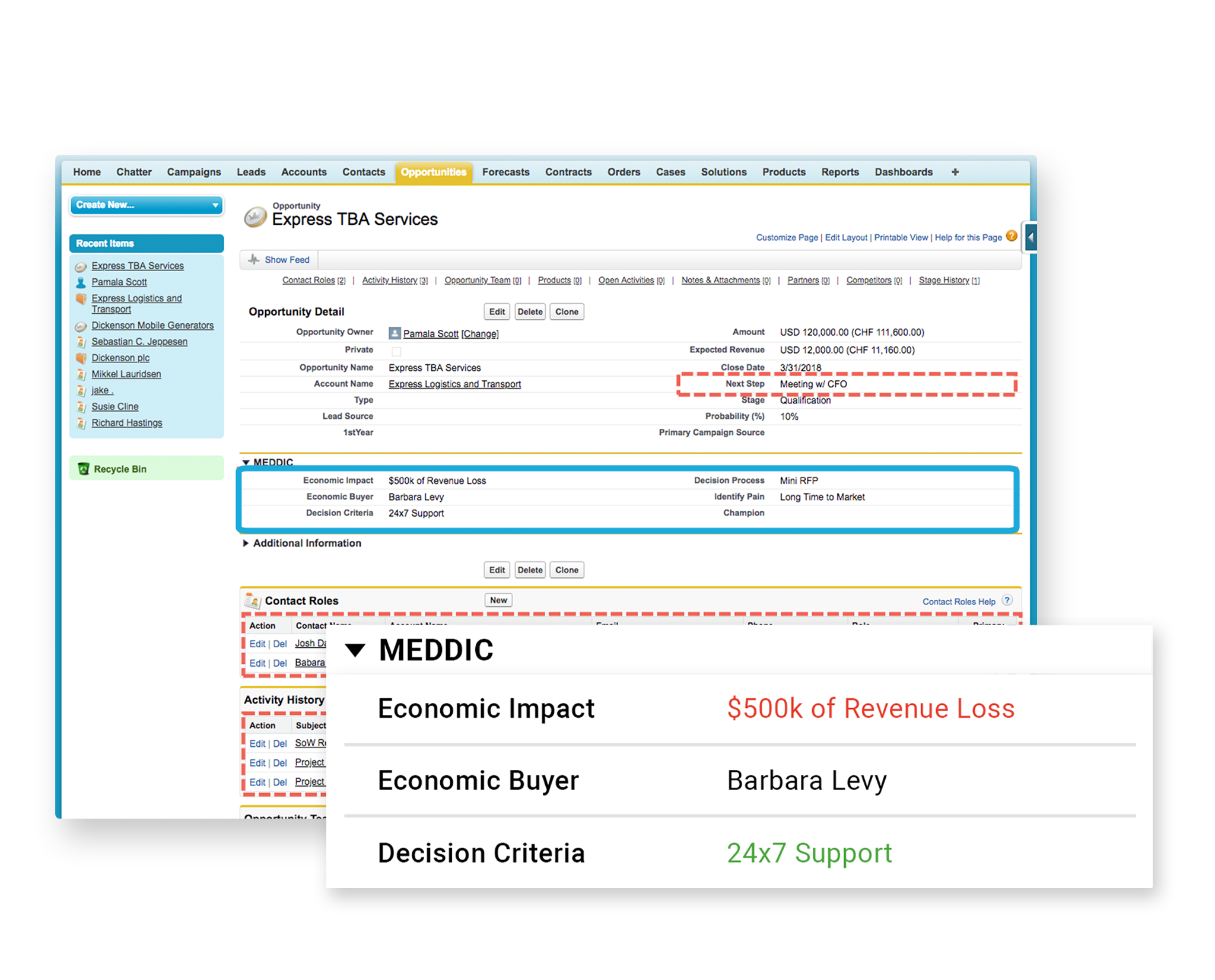 Automated MEDDIC or MEDDPIC Sales Methodologies