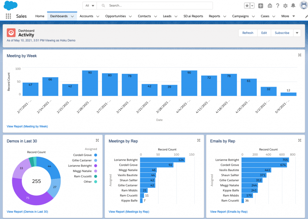 Build cool salesforce reports